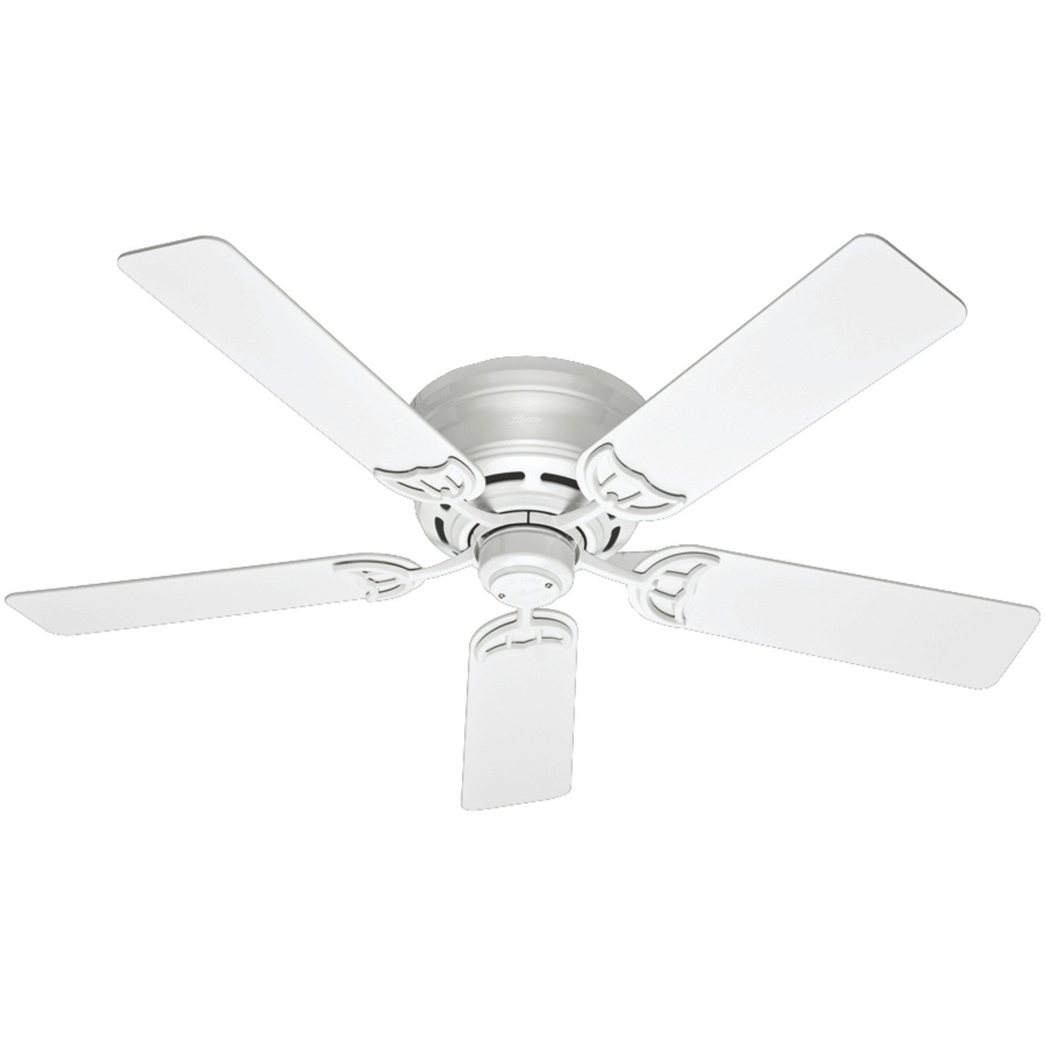 Ceiling Fans with Remote Control Benefit