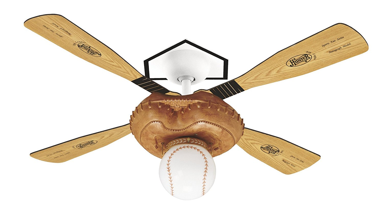 Sports themed ceiling fans ceiling fan ideas baseball ceiling fan review best present for sporty kids aloadofball Gallery